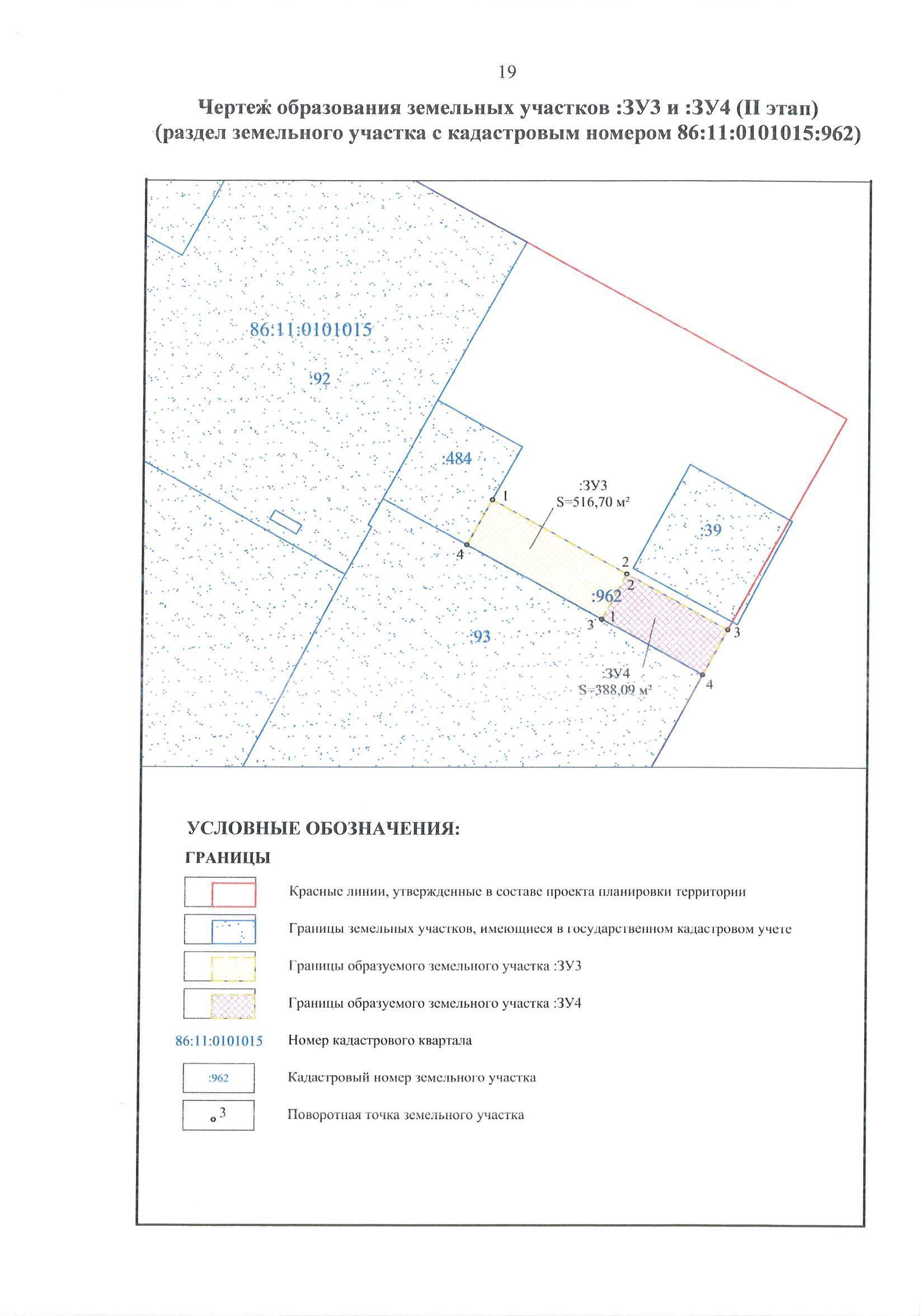 земельная экспертиза при разделе земельного участка