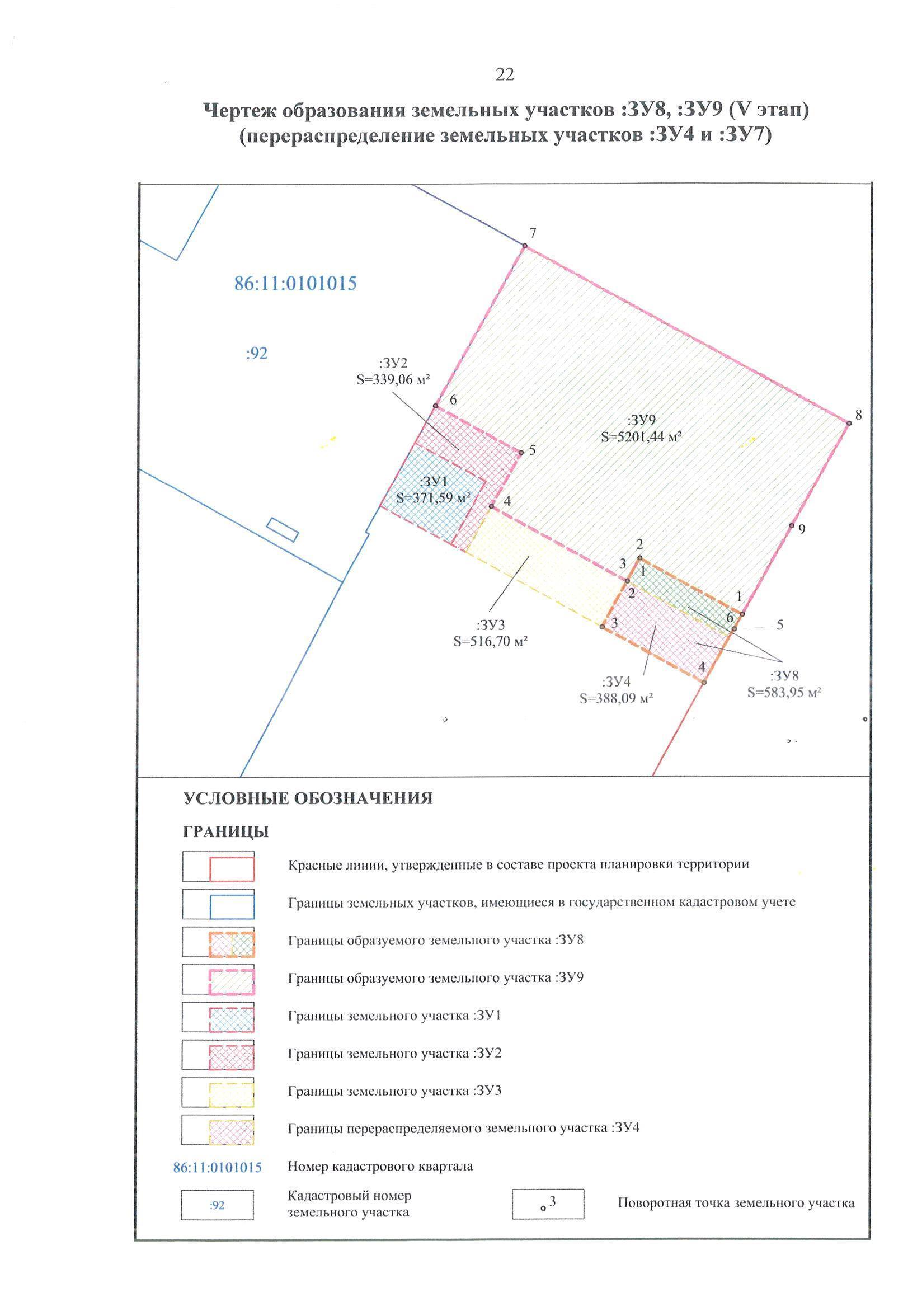 земельный кодекс перераспределение